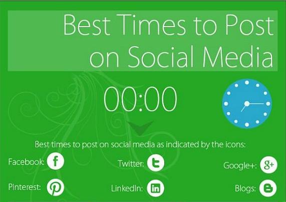 Najbolje vreme za postavljanje sadržaja na društvenim mrežama