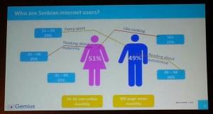Karakteristike korisnika interneta u Srbiji